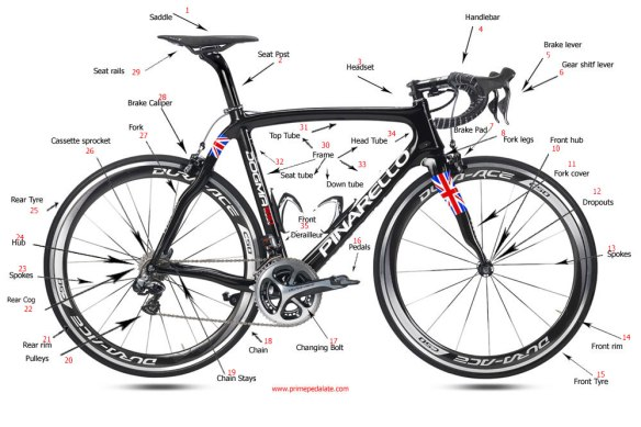 bike-components-with-number